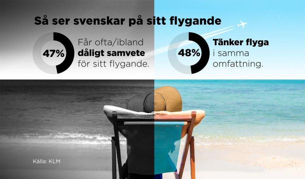 Artikel i Sydsvenskan