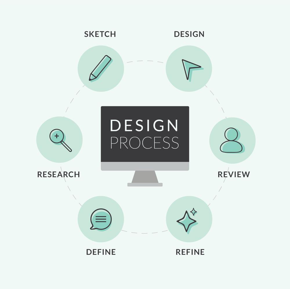 DesignProcess.png