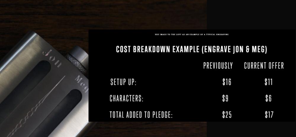 Cost Breakdown.png