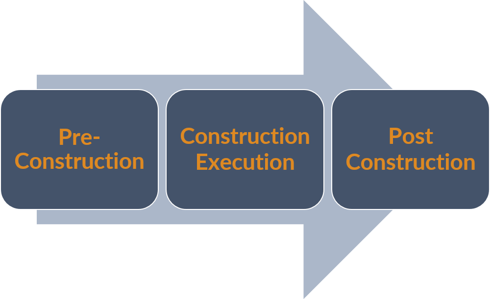 construction process.png