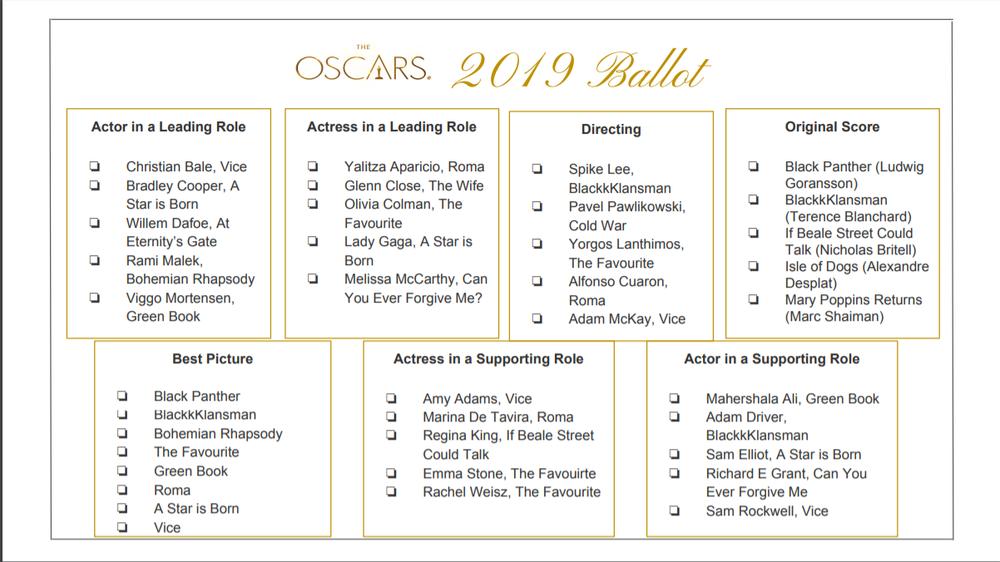 Oscars Ballot.png