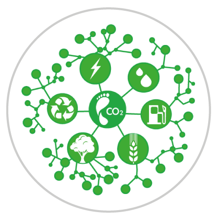 Identify your greenhouse gas emissions for scope I, II and III according to the GHG Protocol.