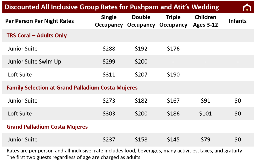 Pushpam and Atit Group Rates.png