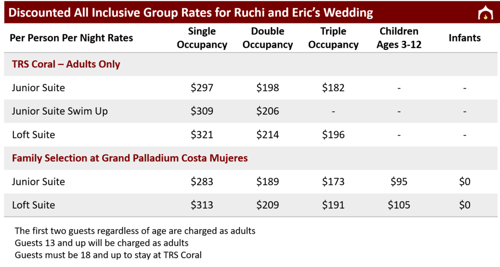 Ruchi and Eric Rates - Updated.png
