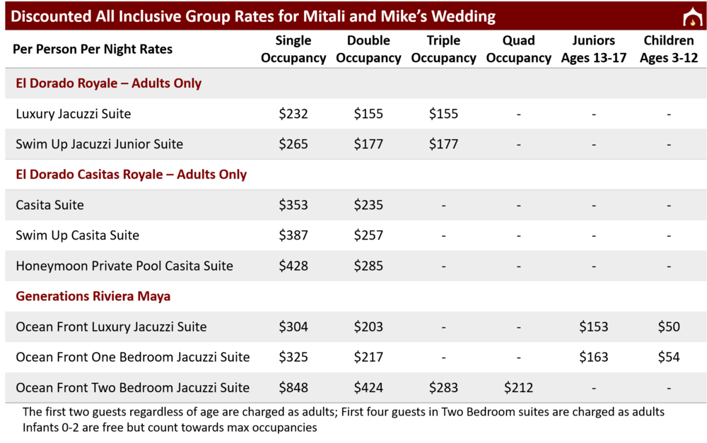 Discounted Group Rates - Mitali and Mike - Web.png