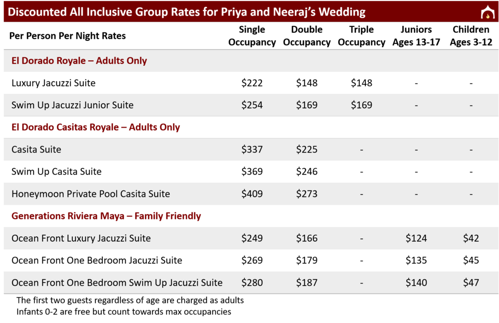 Priya and Neeraj Discounted Rates - Web.png
