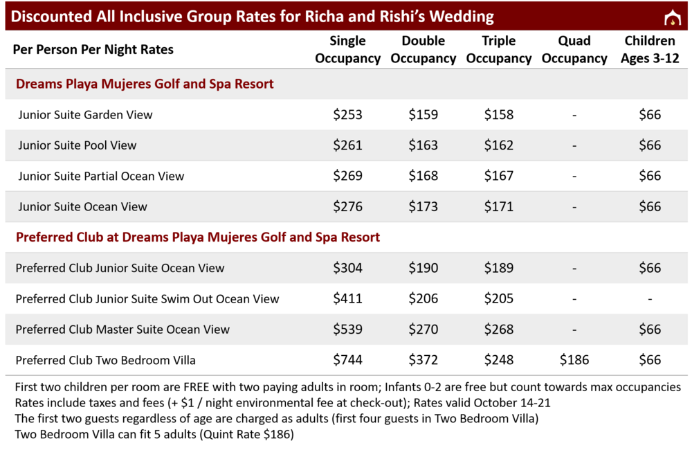 Updated Discounted Group Rates - Richa and Rishi.png