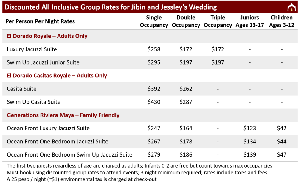 Jibin and Jessley's Rates.png