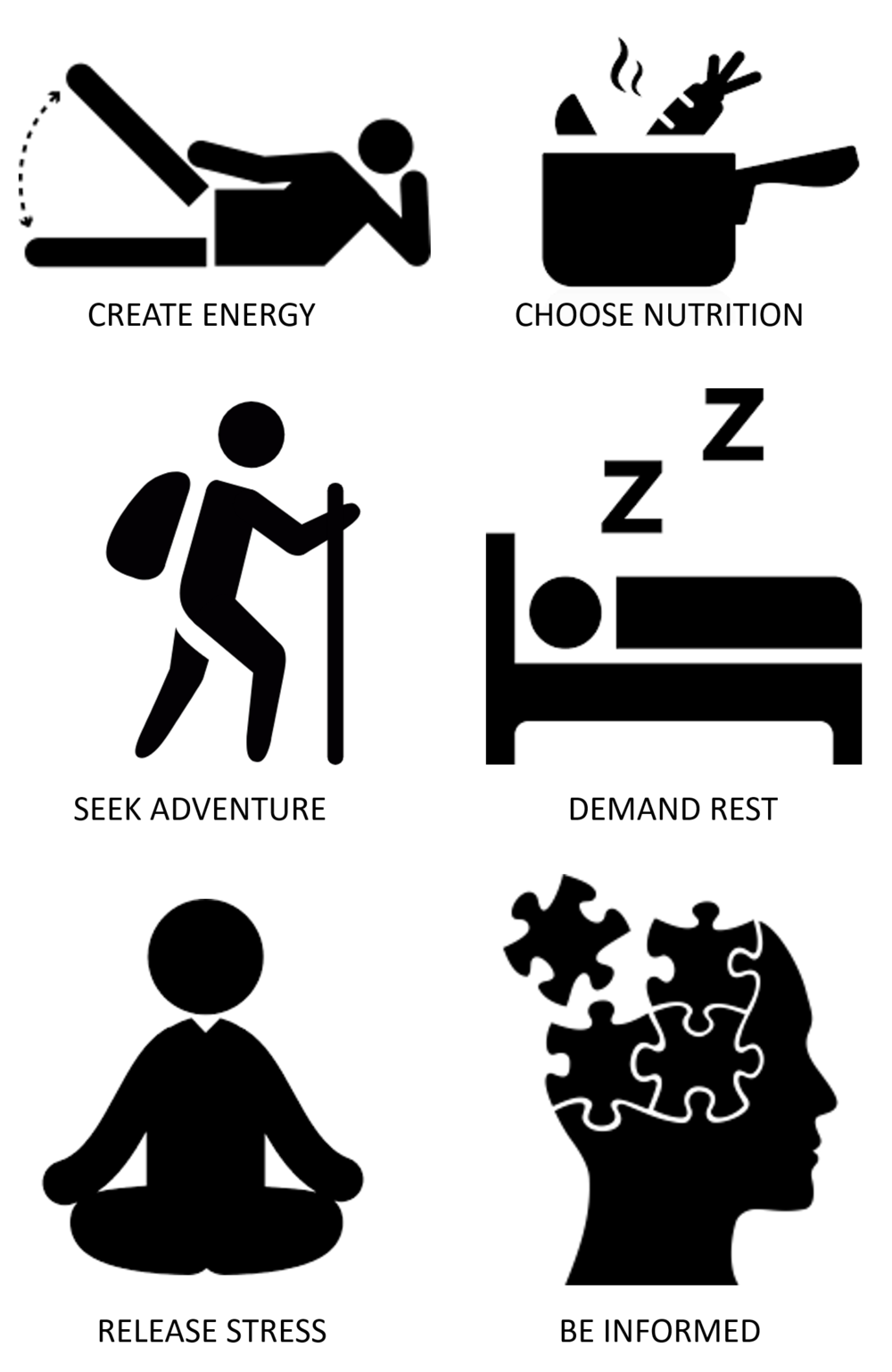 The House of Health - Six elements that are central to maintaining your personal House of Health, and working towards personal quality health.
