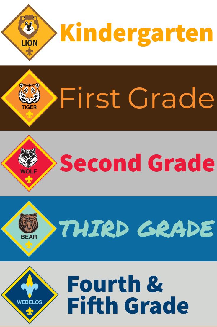 Cub Scout Grades.jpg