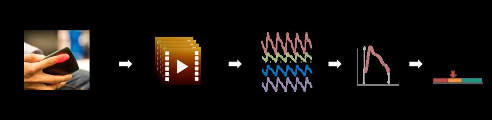 hemaapp_algorithm.png