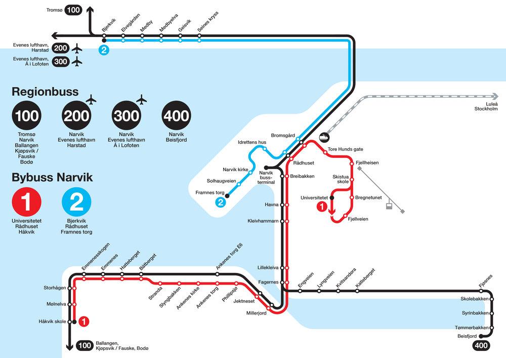 BussnettNarvik-2018-ny.jpg
