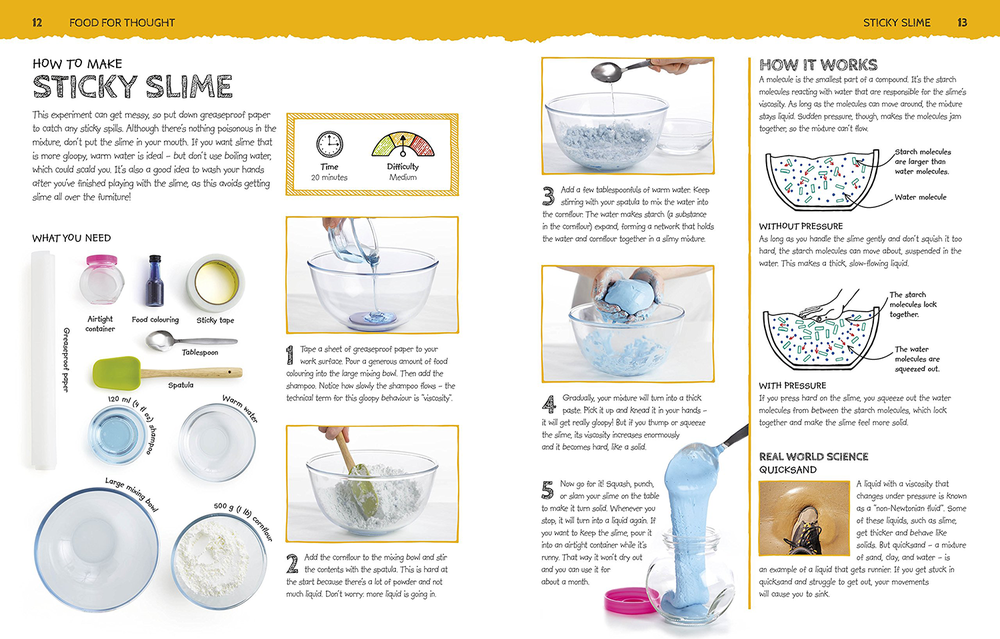 How to make Sticky Slime
