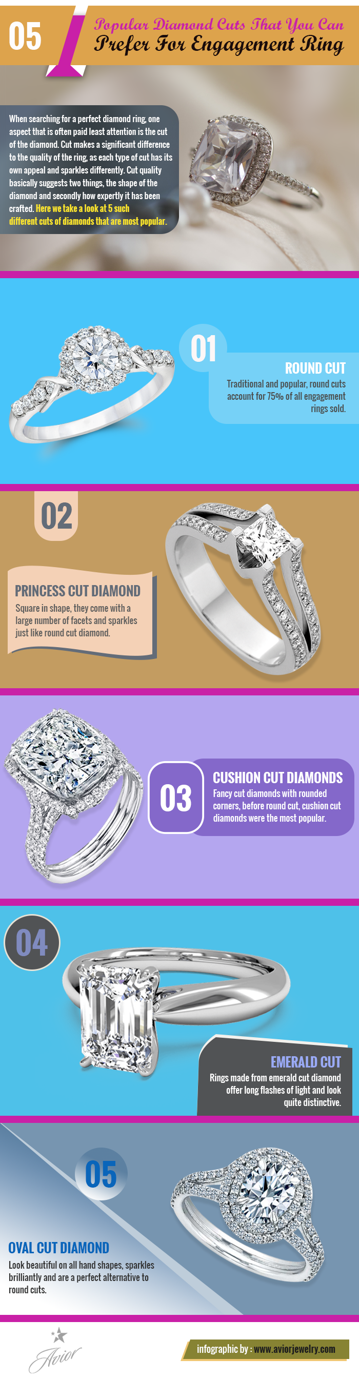 Unique diamond cuts which you can choose from for your engagement