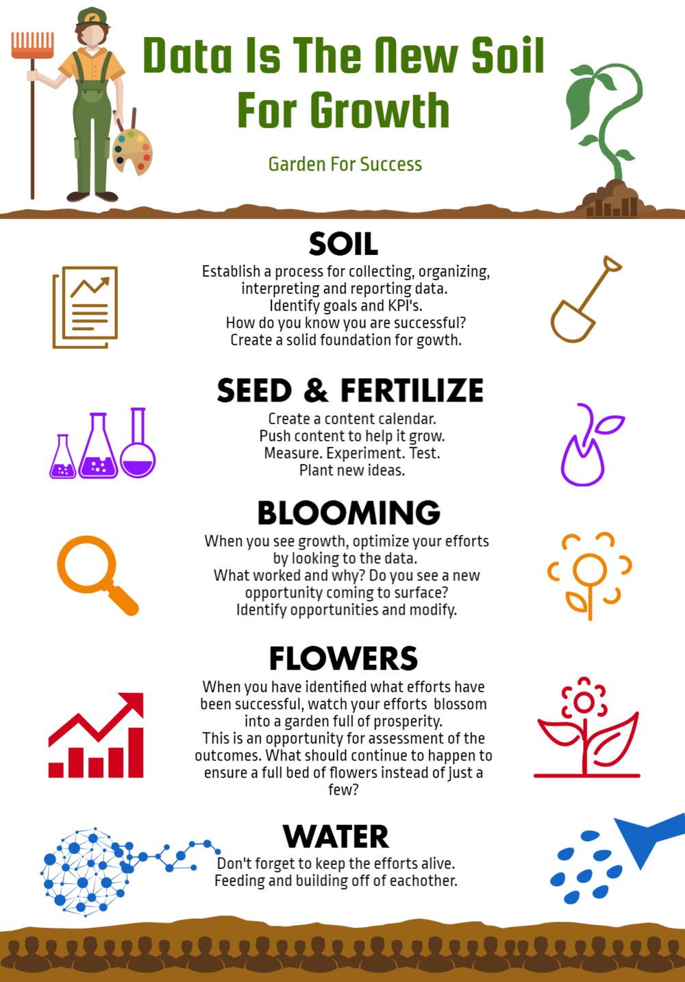 Data is the new soil for growth - Garden For Success - Brook Maier.png