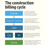 construction-billing-cycle.png