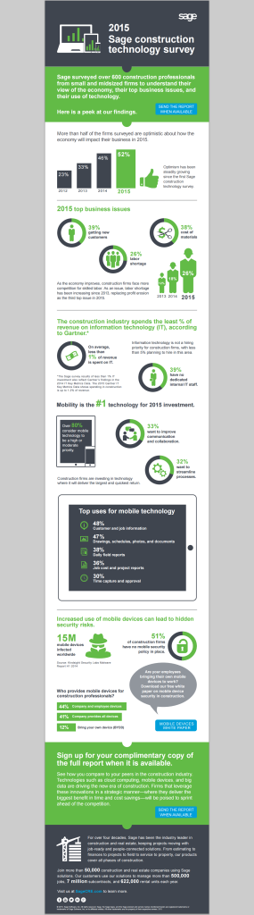 2015-sage-technology-survey-infographic