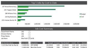 job-cost-chart