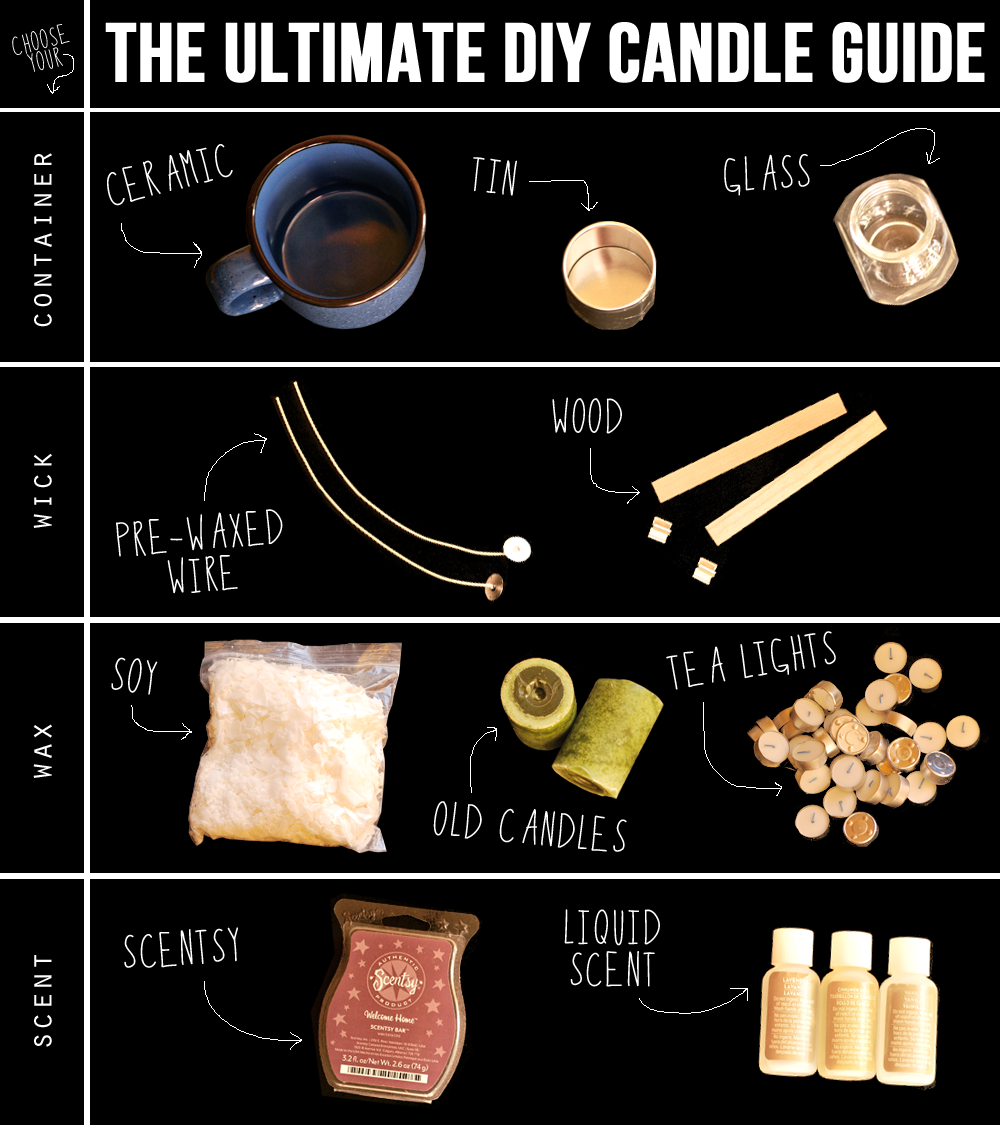 DIY Candles 2.png