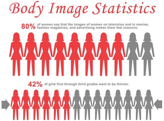 BDD Stats.jpg