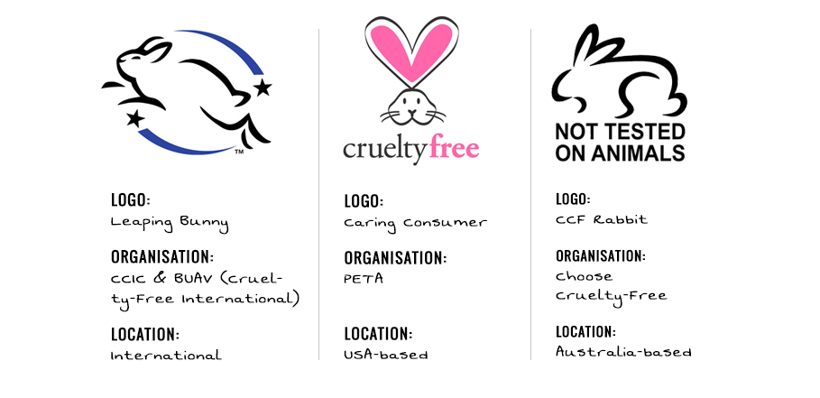 Cruelty-free logos.png