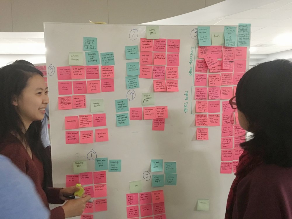 My teammates and our almost-finished affinity diagram.