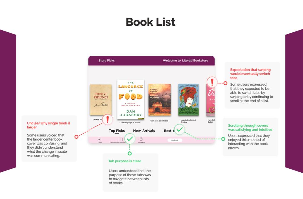 book-list-findings