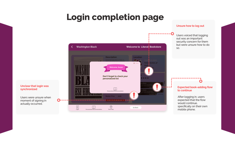 login-complete.png