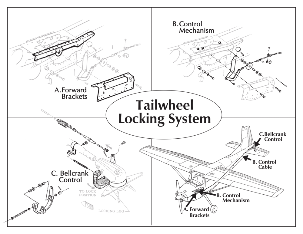 3. Tailwheel Locking System-1.png