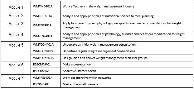 Weight Management.JPG