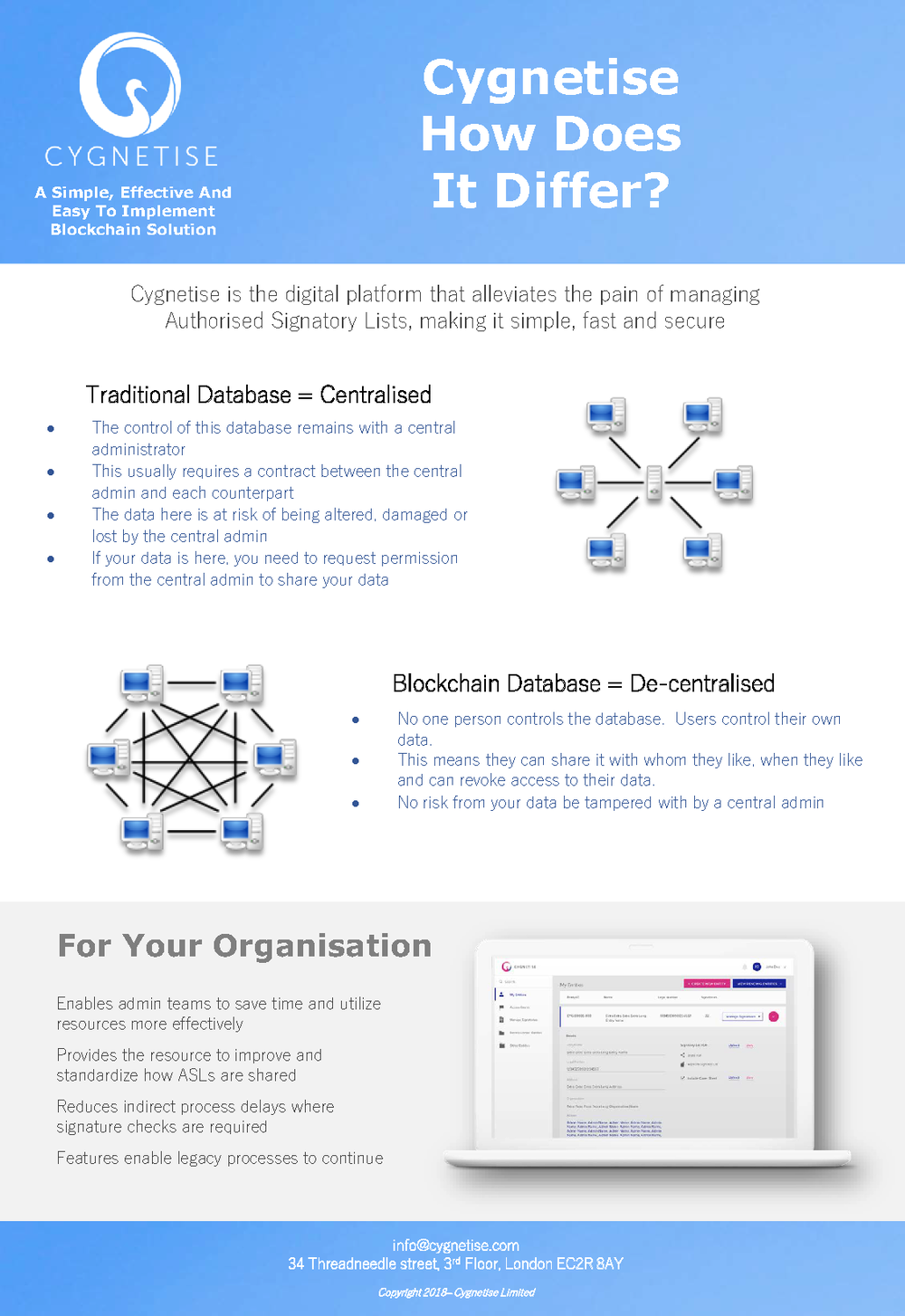 DB_infographic_for_blog_Feb_2018.png
