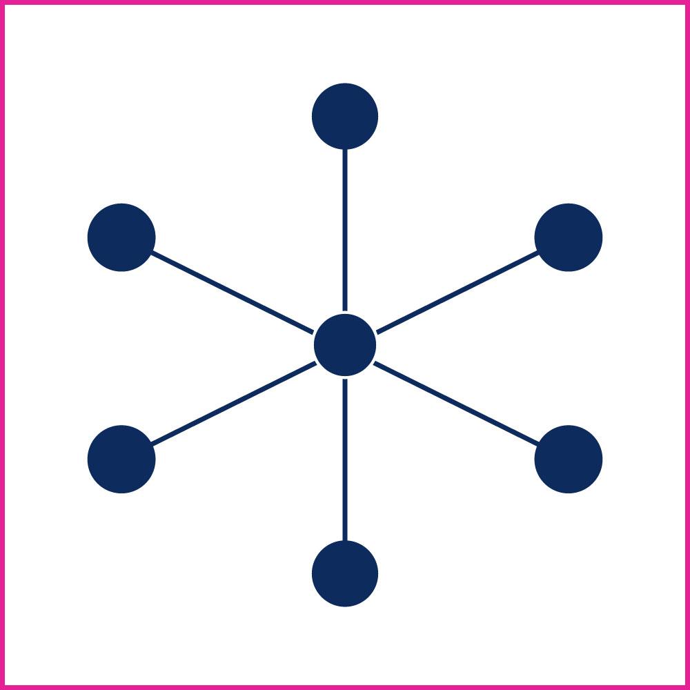 centralised.jpg