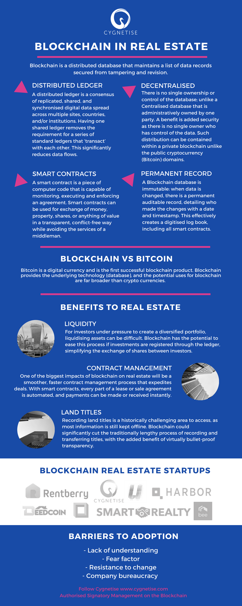 Cyg- Blockchain in real estate (1).png