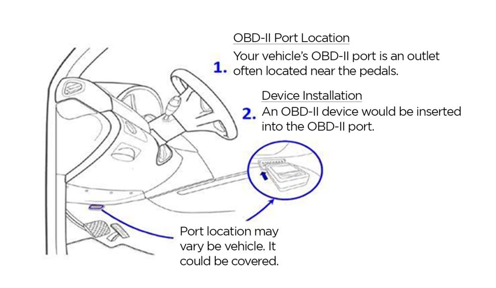 OBD-II Port Image.png