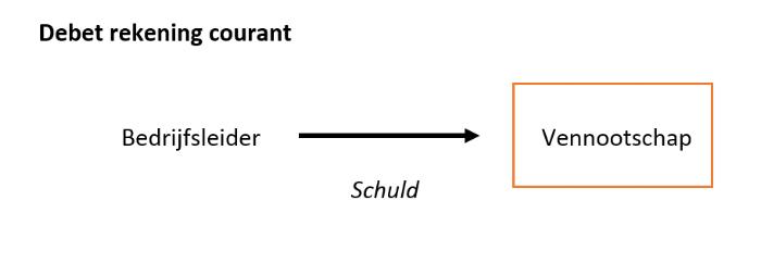 Schema 1.png