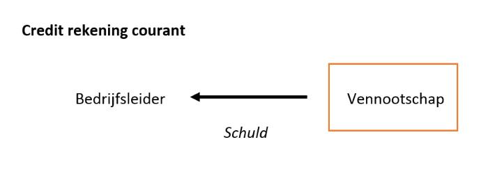 Schema 2.png