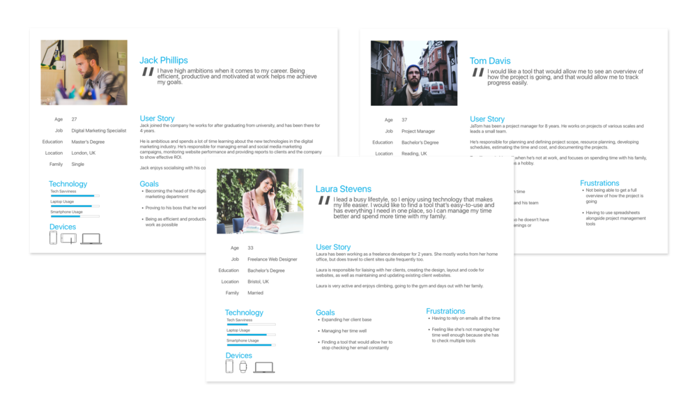 Three personas made based on User Research data