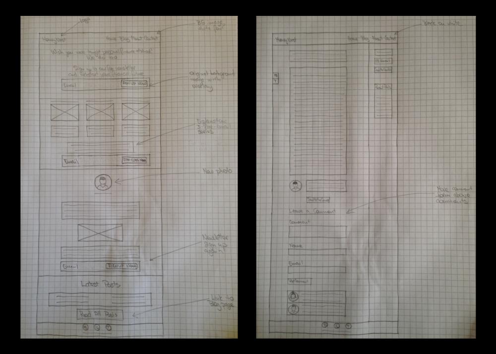 UI Sketches for MoneyNest