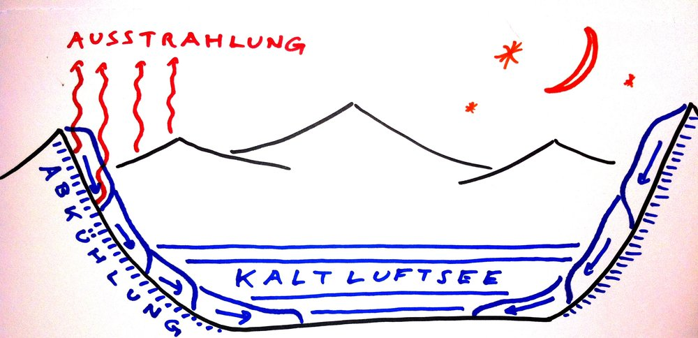 Entstehung Kaltluftsee.jpg