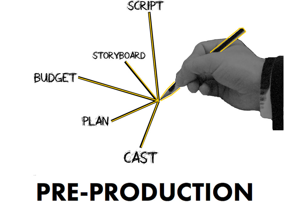 Pre-production6.jpg