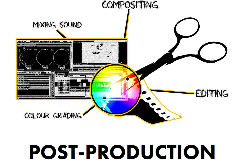 Post-Production6.jpg