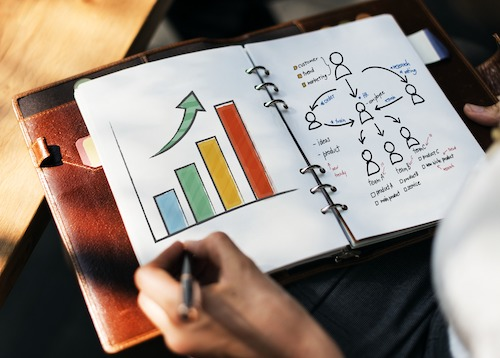 Business Planning - how to plan