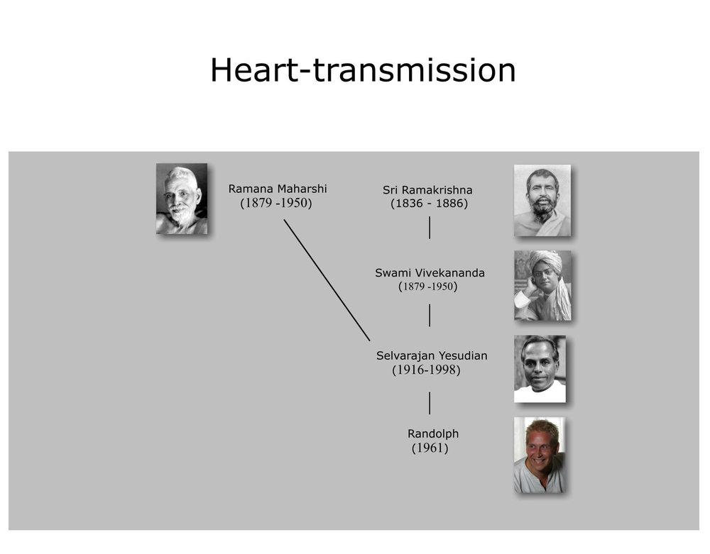 Heart-transmission