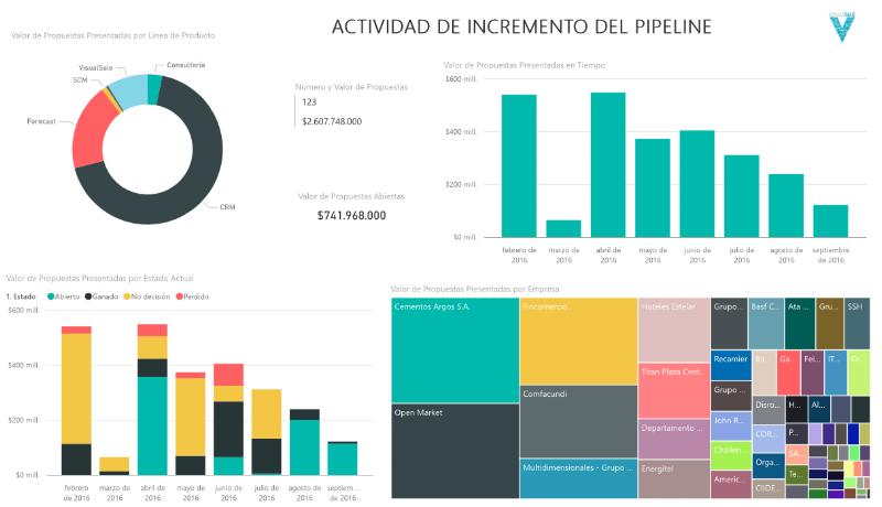 Actividad Pipeline.png