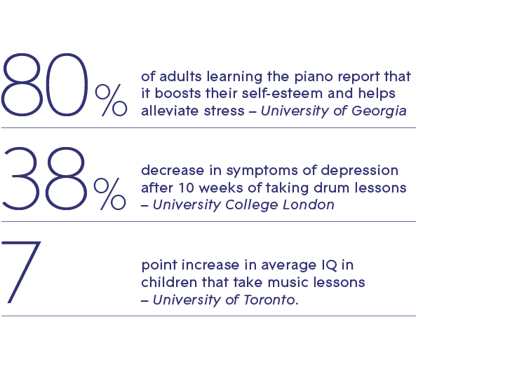 20180607_Blog_musicbenefits_stat_blue_v22.png