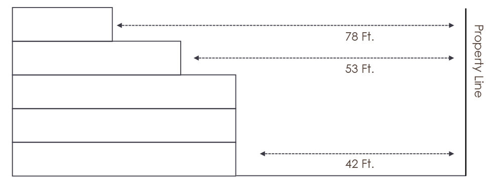 StepBack_Graph.jpg