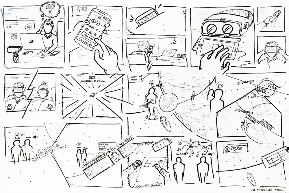 A short story board to demonstrate the use case.