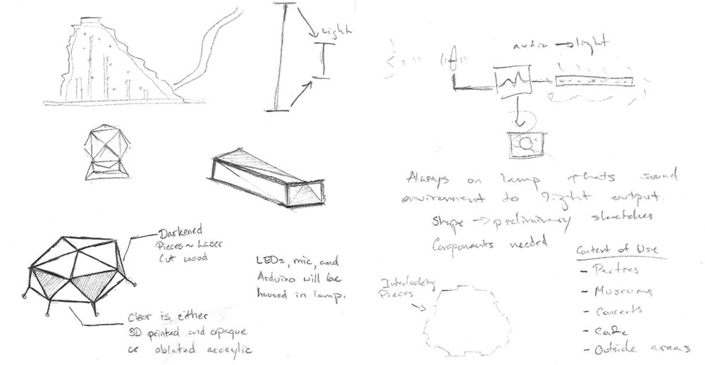 Sketch-Compilation.jpg