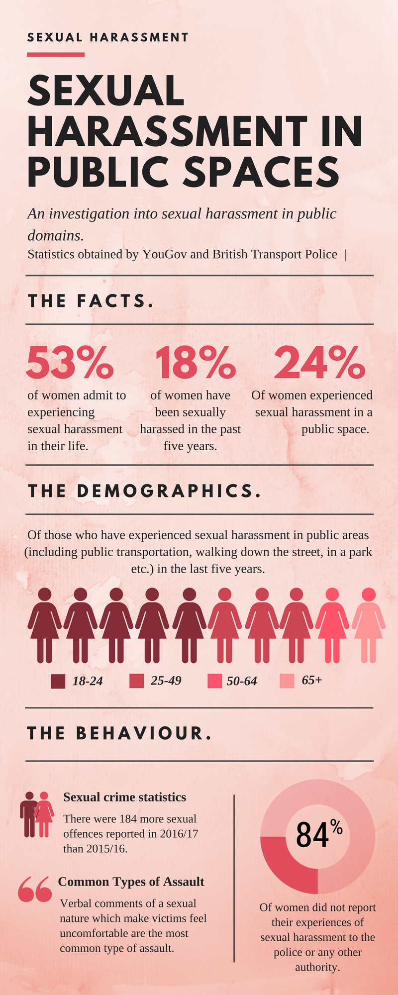 Image 5 - Sexual Harassment Infographic A.png