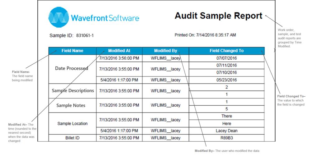 Audit-Trail_02.png